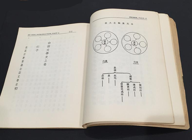 Softcover Book Elementary Chinese Texts used at Harvard University 1939 - Sample Page